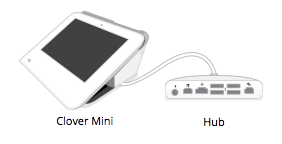 Clover Mini Hub