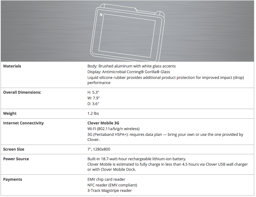 Clover Mobile Specifications
